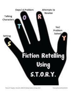 STORY Retelling Poster