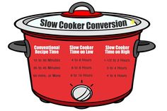 15 Slow Cooker Hacks You Probably Didn't Know About - The Krazy Coupon Lady