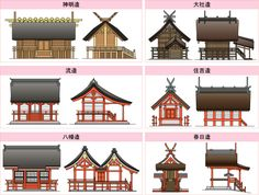 Wonderful Free japanese garden sketch Suggestions Japoneses gardens are generally standard gardens that create miniature idealized panoramas, often within a ver. Japanese Shrine, Japanese Tea House, Japanese Garden Design, Japanese Art, Japanese Style, Asian Architecture, Dojo, Japanese Culture, Tabletop