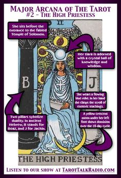 Divination:  Major Arcana of The #Tarot:  #2 ~ The High Priestess.