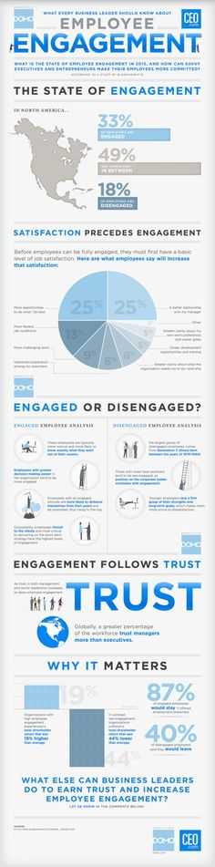 Infographic - Why Happy Employees are the Key to Success - employment engagement survey template