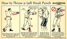 How to Throw a Devastating Left Hook Punch: An Illustrated Guide