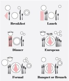 Правильная сервировка стола
