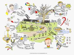 Mind Map Art: Showcasing the World's Finest Mind Maps Mind Map Art, Mind Maping, Brain Mapping, Sketch Notes, Creativity And Innovation, Art Lessons, Doodles, Mindfulness, Memories
