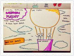 365 Creativity Facilitators: Visual Template: Balloon Flight #41