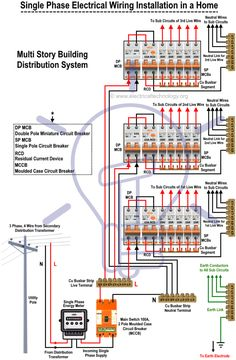 Sample Image Single Phase Wiring Diagram For House Three Phase Electrical Wiring Installation Diagram Home Electrical Wiring Electrical Wiring Diagram Electrical Installation Electrical Wiring Colours, Electrical Circuit Diagram, Electrical Symbols, Electrical Layout, Electrical Plan, Electrical Wiring Diagram, Electrical Projects, Electrical Installation, Electrical Engineering