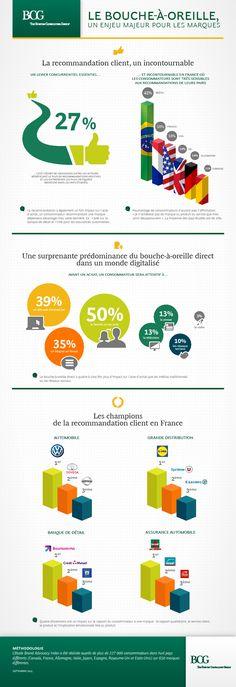 On répète à l'envie que le web et les réseaux sociaux influencent les consommateurs dans leurs achats. Même si Internet a une influence non négligeable dan