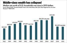 median-net-worth.png (728×468)