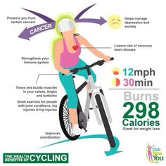 Benefits of cycling for effective weightloss Cycling Motivation, Cycling Quotes, Cycling Tips, Road Cycling, Cycling Art, Cycling Shorts, Cycling Memes, Commuter Cycling, Cycling Outfits