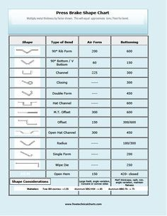 Machine Screws Tapping Chart  Shop Reference    Chart