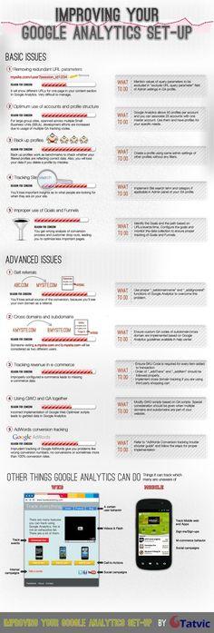 Want More Eyeballs :: Improve Your Google Analytics Set-Up #infographics: