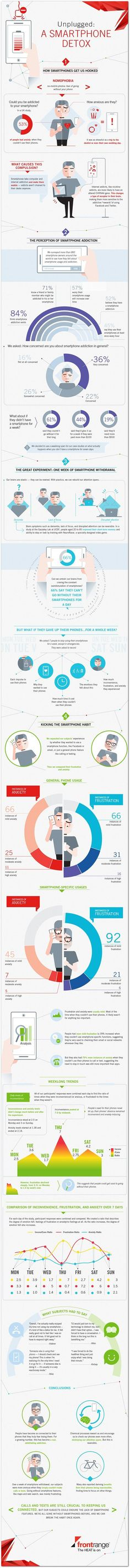 How to survive without your smartphone #gadgets #phone | #infographics repinned by @Piktochart