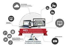 MES als Enabler für Industrie 4.0