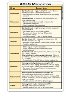 2012 ACLS Reference Cards #nursecollab #nurse #nursingstudents