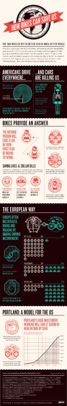 Bikes Will Save You and the Planet – Infographic on http://www.bestinfographic.co.uk