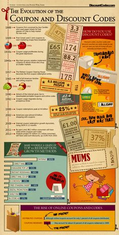 16 Best Trade Spend images | Infographic, Digital marketing, Extreme