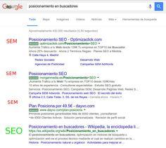 Definicion de seo, ejemplo con vídeos e imágenes explicando qué es el SEO o la definición de SEO. También se proveen tutoriales y manuales para principiantes en el posicionamiento en buscadores