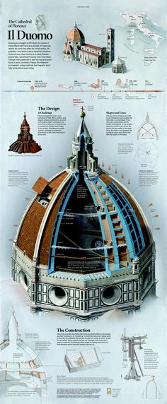 The giant octagonal dome of the Florence cathedral was completed more than a hundred years after the rest of the church. Zoom in to get a peek at how the Duomo was constructed. Illustration by Fernando G. Baptista, National Geographic