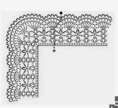 Crochet Border Patterns, Manta Crochet, Crochet Trim, Collars, Embroidery, Blanket, Band, Knitting, Crochet Edgings