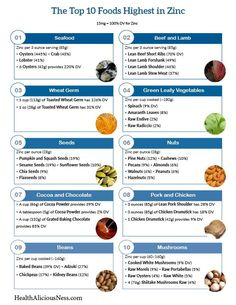 Nutritional Values Of Indian Food Pdf - Ftempo Inspiration ...