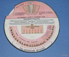vintage 70s slide rule  Periodic table  chemical elements  Mendeleev Russian
