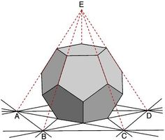 Dodecahedron projection