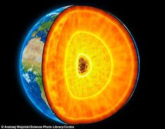 Ancient Igneous Rocks Reveal secrets about Earth's core There have been many estimates for when the earth's inner core was formed, but s. Earth Science, Science And Nature, Space Radiation, Facts About Earth, Outer Core, Acoustic Wave, Earth's Magnetic Field, Igneous Rock, Planets