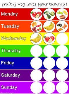 Healthy Eating Tips + Printable Chart