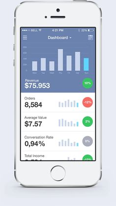 Sagram Analytics iOS on App Design Served