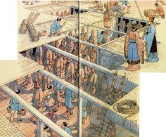 construcción de las galerías donde se encuentran los guerreros de terracota de la Tumba de Qin Shi Wang