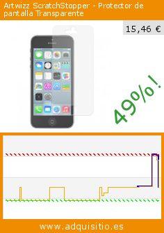 Artwizz ScratchStopper - Protector de pantalla Transparente (Accesorio). Baja 49%! Precio actual 15,46 €, el precio anterior fue de 30,26 €. http://www.adquisitio.es/artwizz/scratchstopper-protector-5
