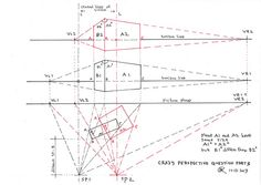 Brunelleschi´s method of discovery of Linear Perspective
