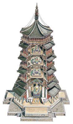 應縣佛宮寺釋迦塔 Chinese Buildings, Ancient Chinese Architecture, Asian Architecture, Temple Architecture, Ancient Buildings, Architecture Drawings, Futuristic Architecture, Architecture Design, Architecture Office