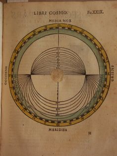 lunar-danse:  Petrus Apianus (1495-1552  In 1524 he published the first edition of 'Cosmographicus Liber' (Cosmographia).