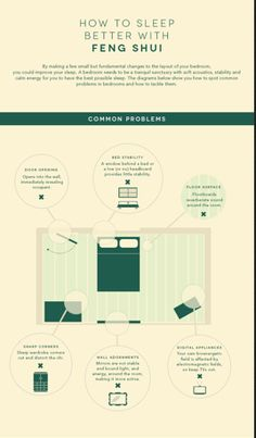 How to Sleep Better with Feng Shui http://www.fengshuiagency.com/blog/feng-shui-home-consultations/feng-shui-workzzzzzzzzz-top-tips-for-bedroom-design-to-encourage-better-sleep/