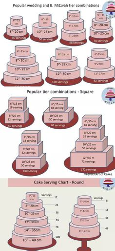 wedding cake 4 tier sizes wedding cake serving guide what size tier and how many 21704