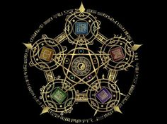 Theory of Yin-Yang & the Five Elements