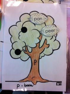 letters oefenen: boom per letter  --> leuk idee van materialenbeurs 1ste leerjaar op school!
