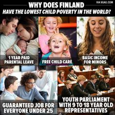Finland has achieved the lowest child poverty in the world through a mix of family-friendly policies that balance work and life <-- Do they speak English, because this sounds like a great place to raise kids? Free Child Care, World Poverty, Parental Leave, School Health, Faith In Humanity Restored, Thats The Way, Social Issues, In This World, Fun Facts