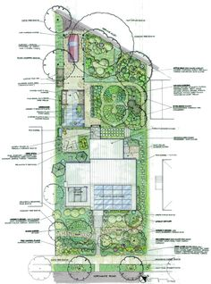 One acre spread how many people homestead layout for Flower garden layout examples