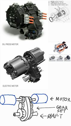 Electric Motor, Electric Cars, Moto Wallpapers, E Motor, Car Tattoos, Nikola Tesla, Biking, Innovation, Automobile