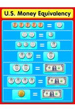 U.S. Money Equivalency Chart