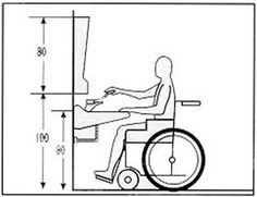 Estudio técnico: Discapacitados Físicos Toilet Plan, Senior Living, Landscape Architecture, How To Plan, Interior, Engineer, Design, Bedroom, Google