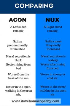 Aconite - Nux vomica comparison #homeopathy