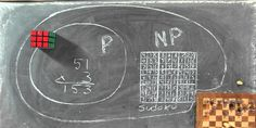 Conoce sobre P contra NP el problema del milenio, explicado de forma sencilla