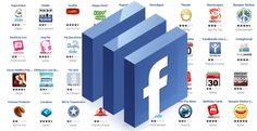 Aplicaciones para mejorar el rendimiento en nuestras Facebook Pages