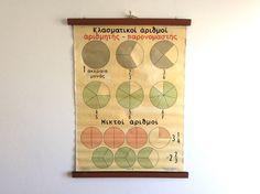 Mid Century Fractional Numbers Math School Chart, Rare Pull Down Chart, Vintage Mathematics Chart, Educational Chart, Wall Decor.