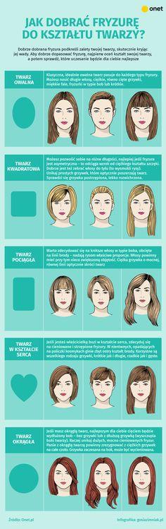 Dobrze dobrana fryzura potrafi zdziałać cuda. Nie tylko podkreśli atuty i ukryje ewentualne mankamenty urody, ale skutecznie odejmie lat. Dowiedz się, jak dopasować długość włosów, kształt fryzury i rodzaj grzywki do wyglądu swojej twarzy!