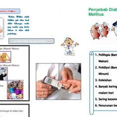 Diabetes Mellitus adalah kelebihan gula dalam darah akibat kekurangan insulin yang menahun yang disertai kelainan di dalam tubuh penderitanya. Penyebab Diab. http://slidehot.com/resources/leaflet-diabetes.28018/
