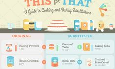 Here's A Comprehensive Guide Of What You Can Substitute When Out Of An Ingredient [INFOGRAPHIC]